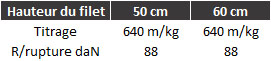 8-filet-polyamide-bastingage