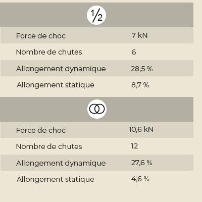Tableaux-caractéristiques_Cerro-Torre