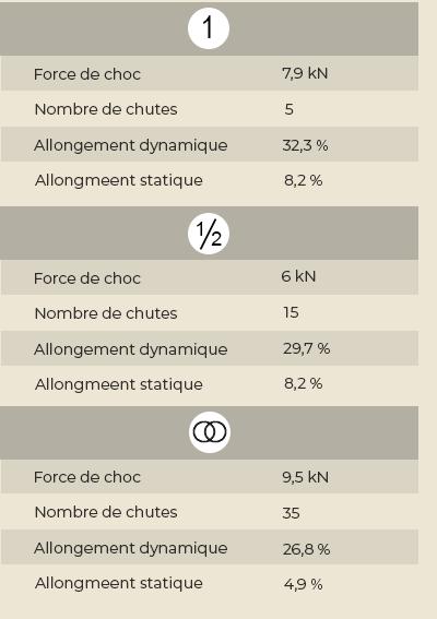 Tableaux-caractéristiques_optima