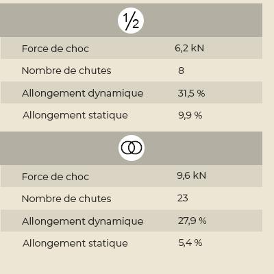 Tableaux-caractéristiques_supercouloir